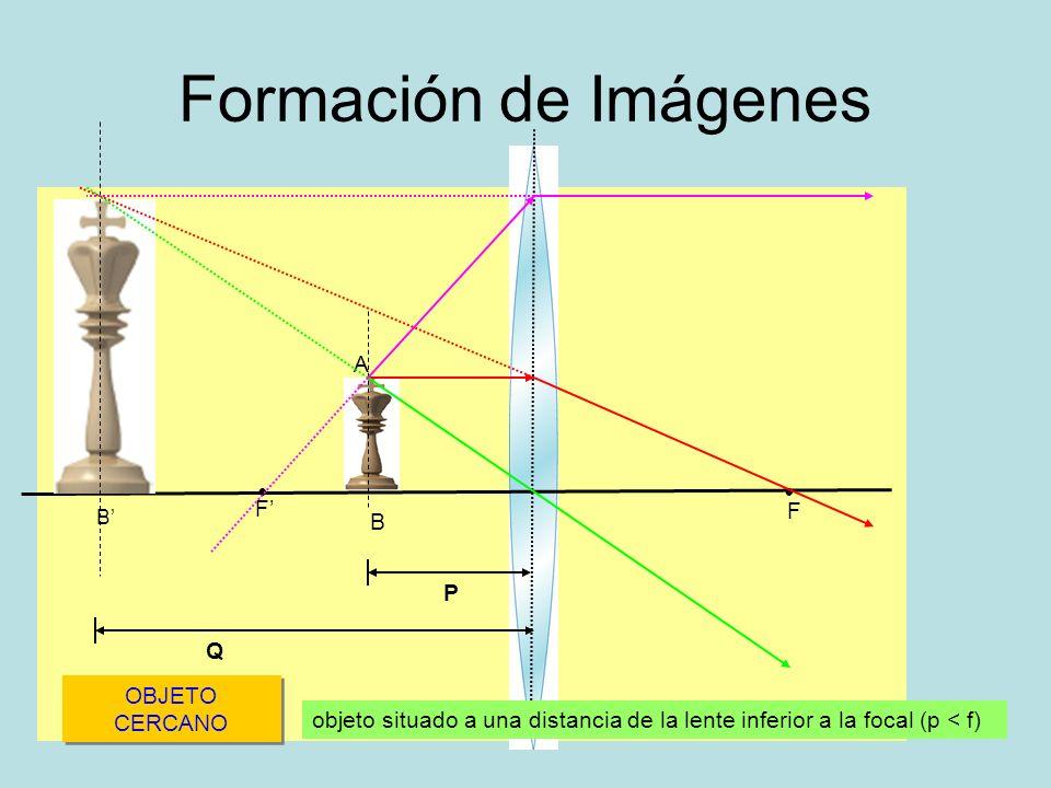 Formación de Imágenes • A F' F B P Q OBJETO CERCANO