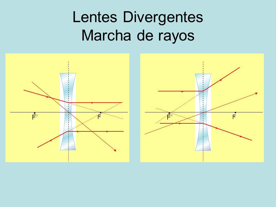 Lentes Divergentes Marcha de rayos