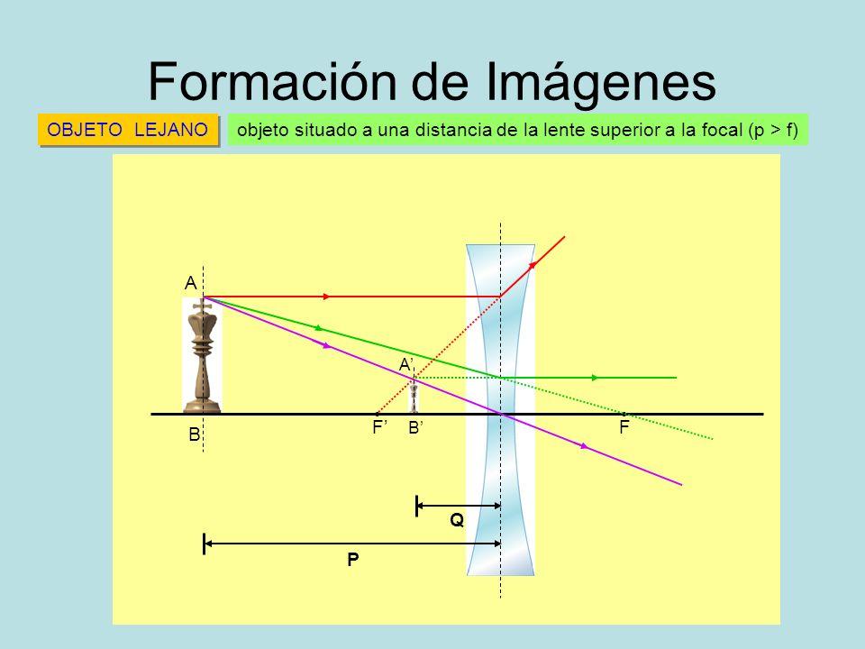 Formación de Imágenes OBJETO LEJANO