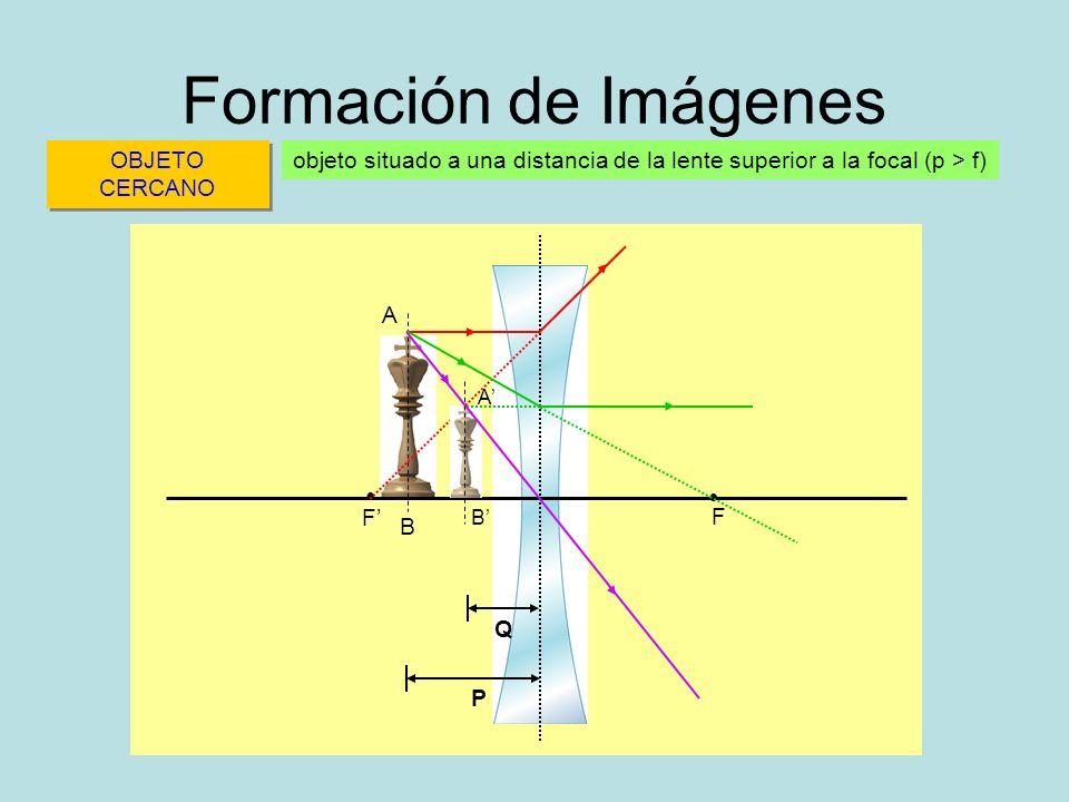 Formación de Imágenes • OBJETO CERCANO