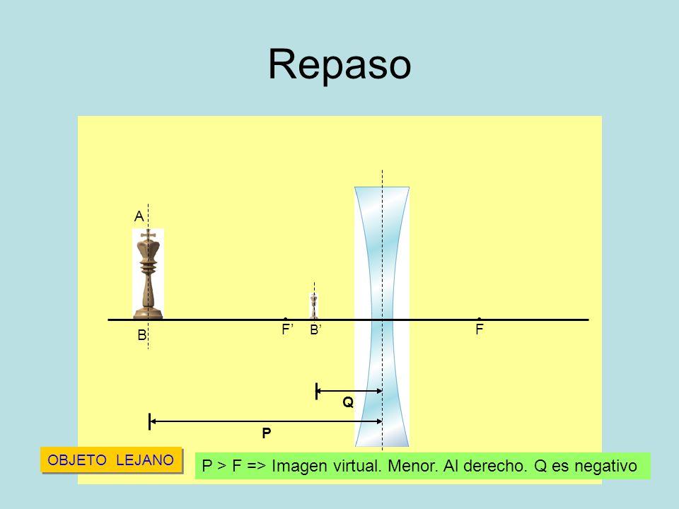 Repaso P > F => Imagen virtual. Menor. Al derecho. Q es negativo