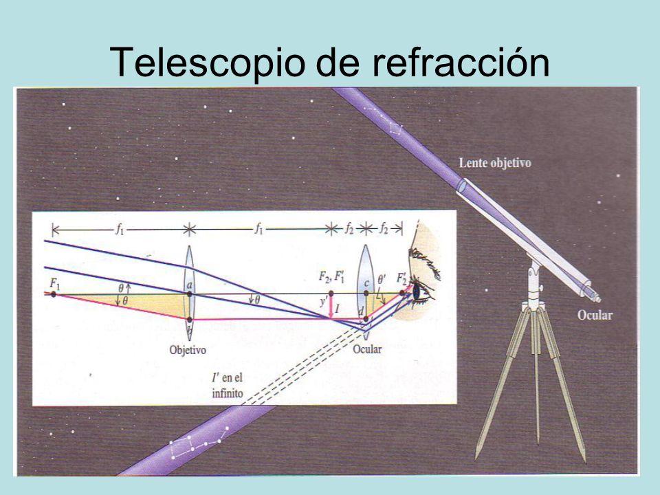 Telescopio de refracción