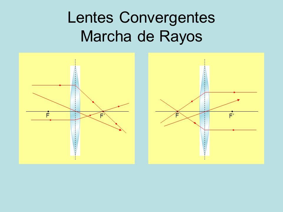 Lentes Convergentes Marcha de Rayos