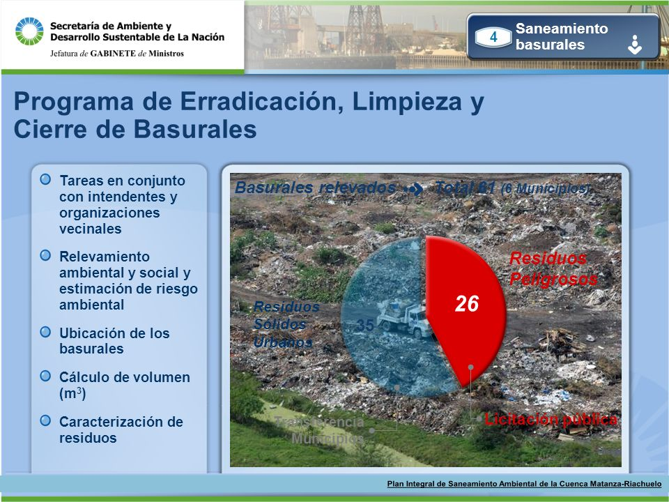 Programa de Erradicación, Limpieza y Cierre de Basurales