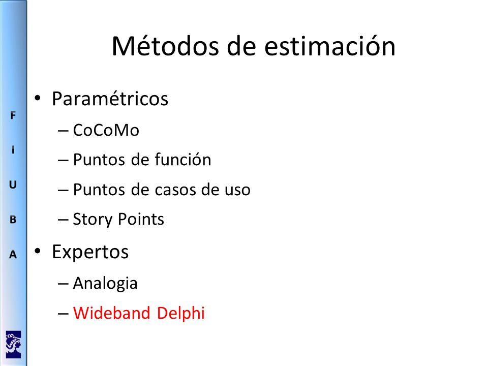 Métodos de estimación Paramétricos Expertos CoCoMo Puntos de función