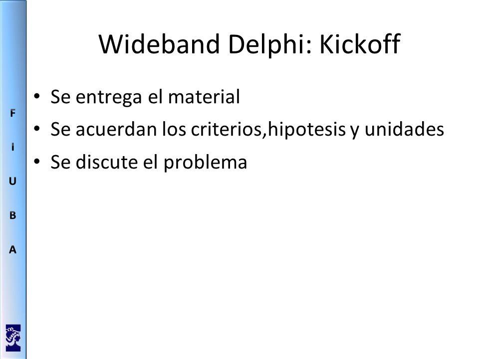 Wideband Delphi: Kickoff