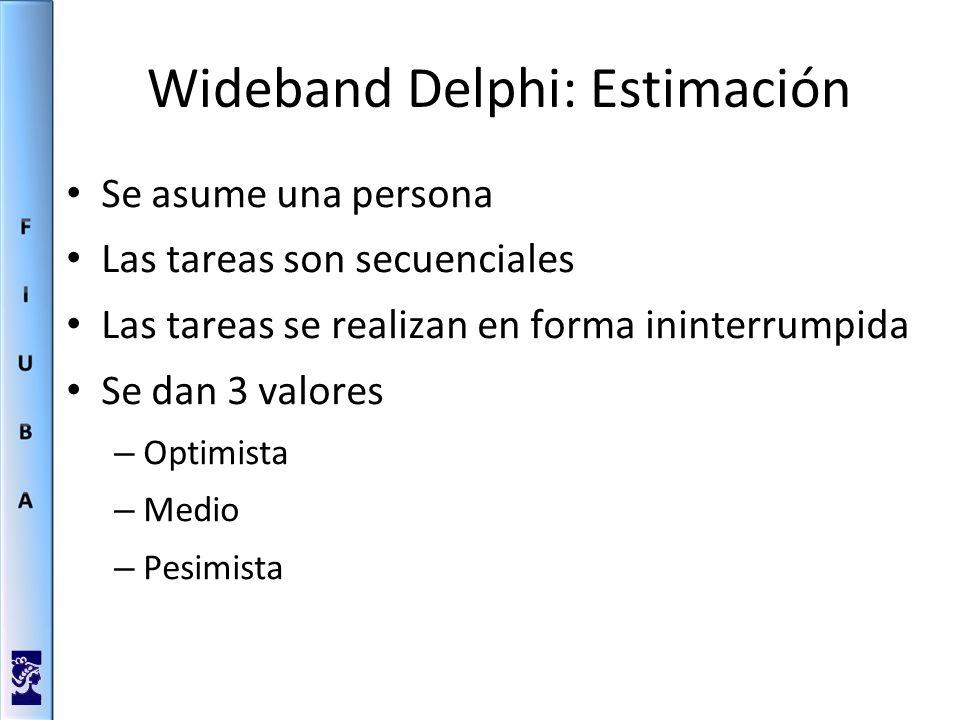 Wideband Delphi: Estimación
