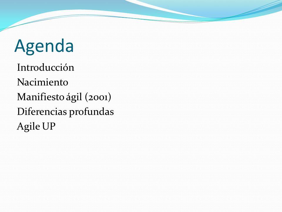 Agenda Introducción Nacimiento Manifiesto ágil (2001) Diferencias profundas Agile UP 2
