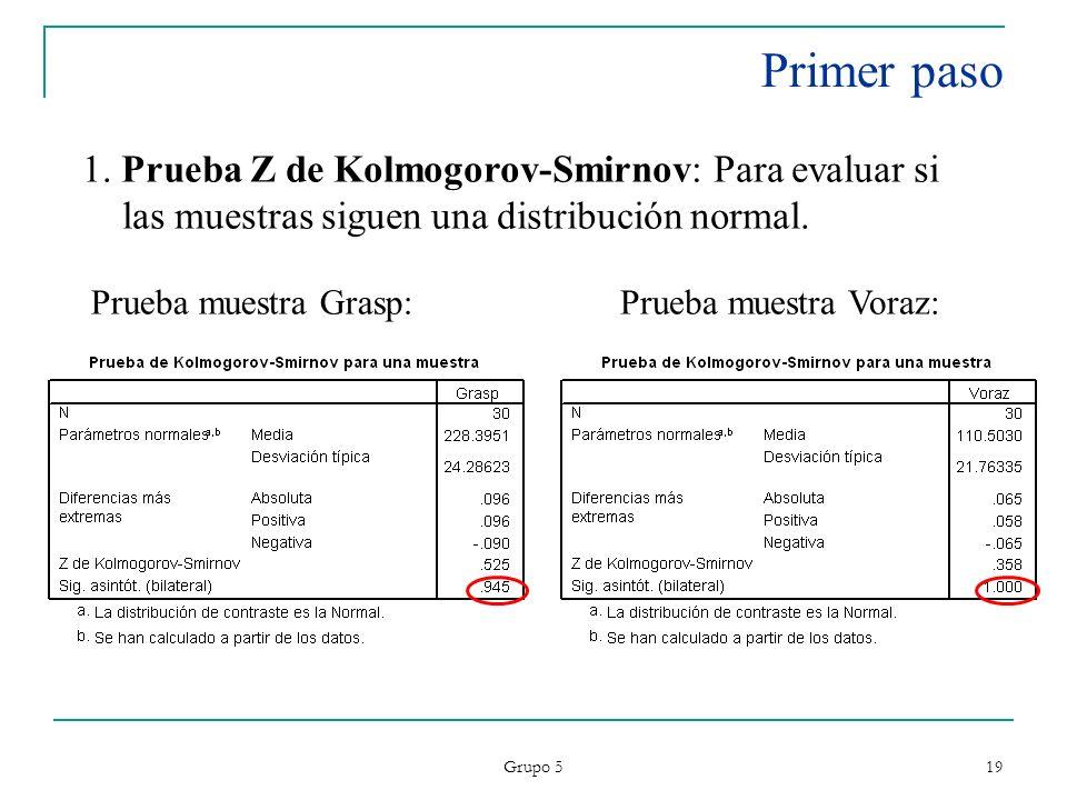 Primer paso1. Prueba Z de Kolmogorov-Smirnov: Para evaluar si las muestras siguen una distribución normal.