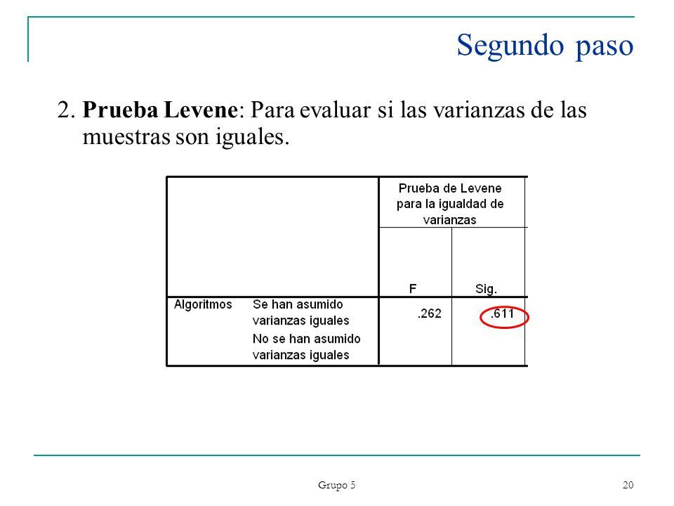 Segundo paso2. Prueba Levene: Para evaluar si las varianzas de las muestras son iguales.