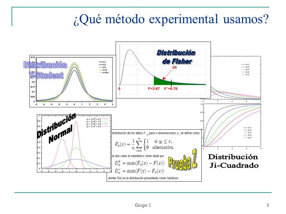 ¿Qué método experimental usamos