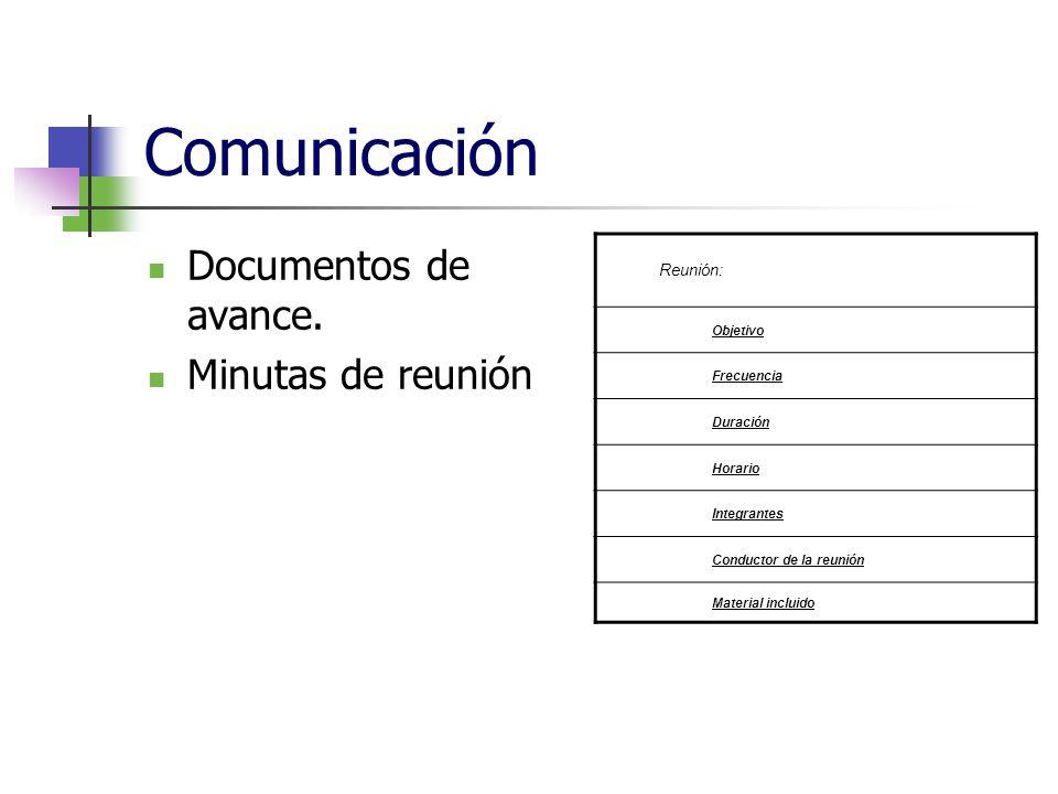 Comunicación Documentos de avance. Minutas de reunión Reunión: