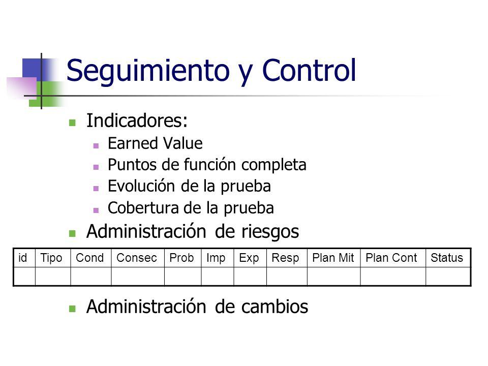 Seguimiento y Control Indicadores: Administración de riesgos