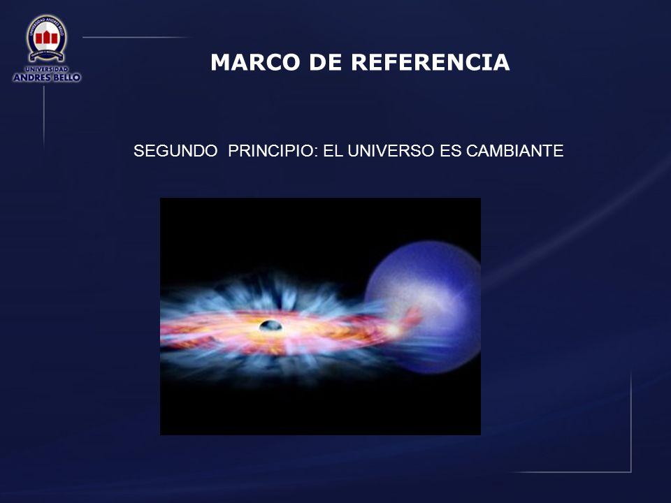 MARCO DE REFERENCIA SEGUNDO PRINCIPIO: EL UNIVERSO ES CAMBIANTE