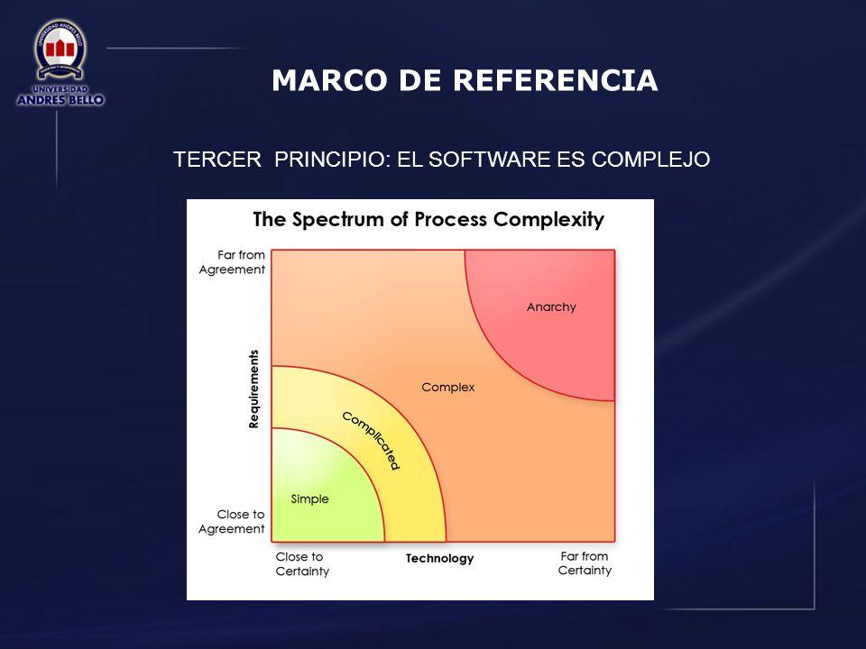MARCO DE REFERENCIA TERCER PRINCIPIO: EL SOFTWARE ES COMPLEJO
