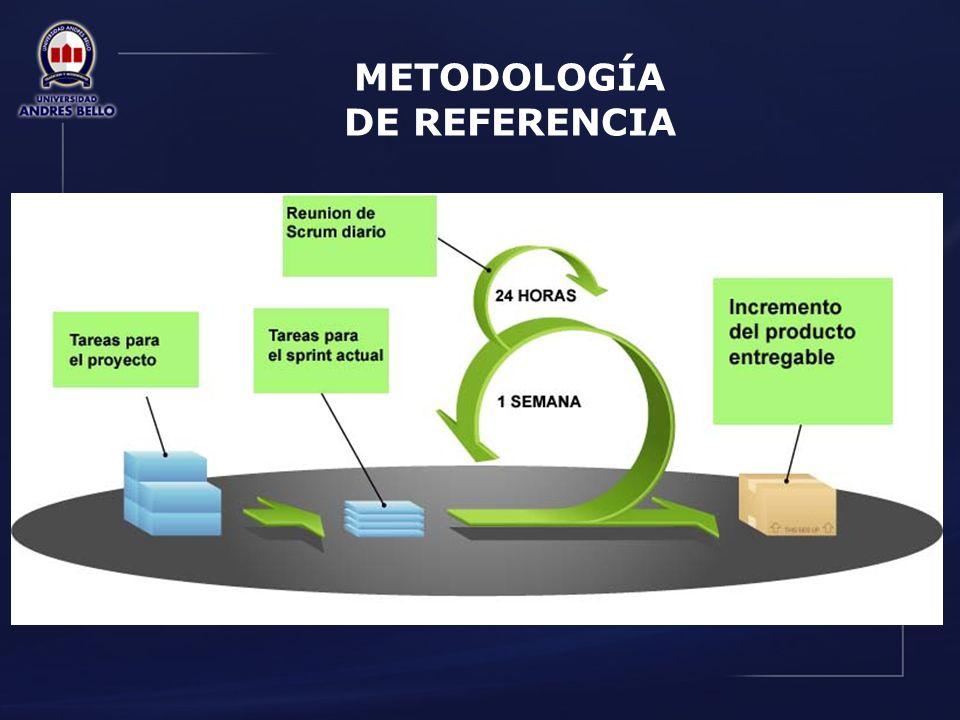 METODOLOGÍA DE REFERENCIA