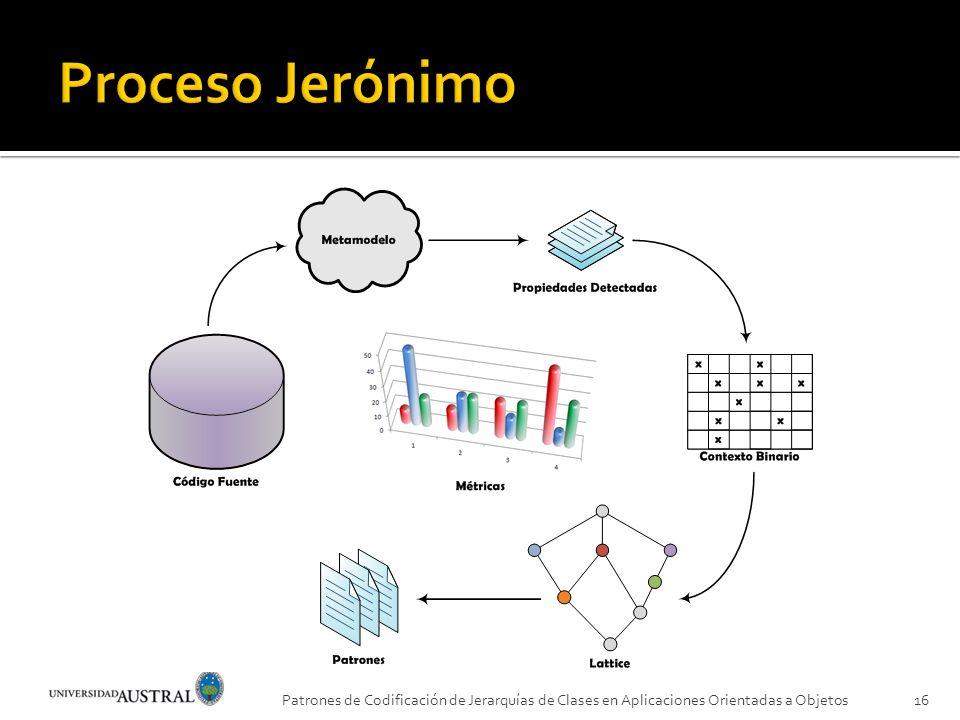 Proceso Jerónimo Patrones de Codificación de Jerarquías de Clases en Aplicaciones Orientadas a Objetos.
