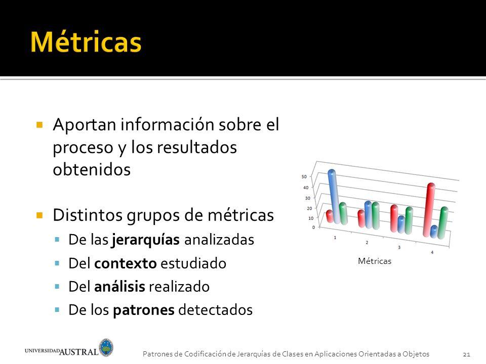 Métricas Aportan información sobre el proceso y los resultados obtenidos. Distintos grupos de métricas.