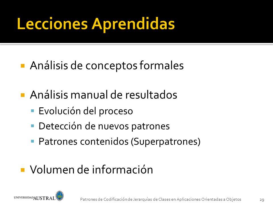 Lecciones Aprendidas Análisis de conceptos formales