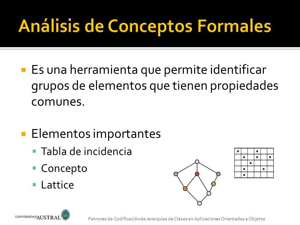 Análisis de Conceptos Formales