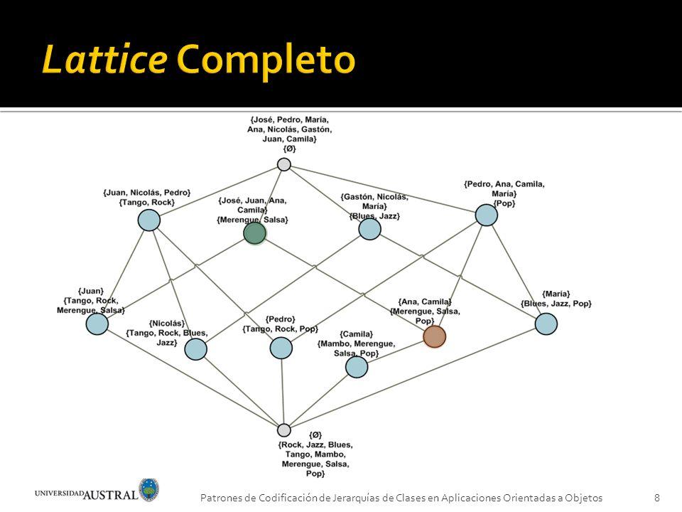 Lattice Completo Patrones de Codificación de Jerarquías de Clases en Aplicaciones Orientadas a Objetos.