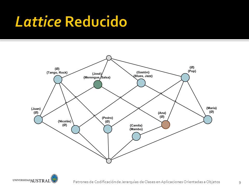 Lattice Reducido Este es el lattice que se obtiene al calcular los conceptos de la tabla de incidencia presentada anteriormente.
