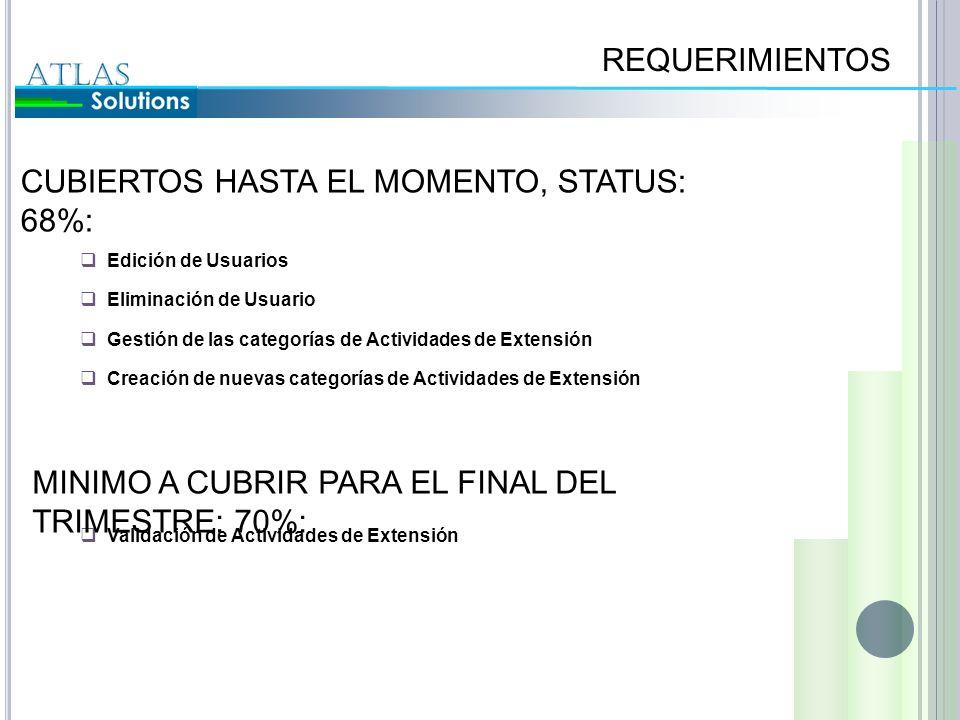 CUBIERTOS HASTA EL MOMENTO, STATUS: 68%: