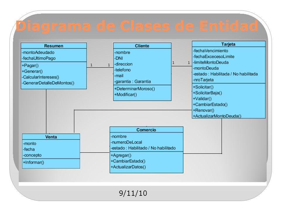 Diagrama de Clases de Entidad
