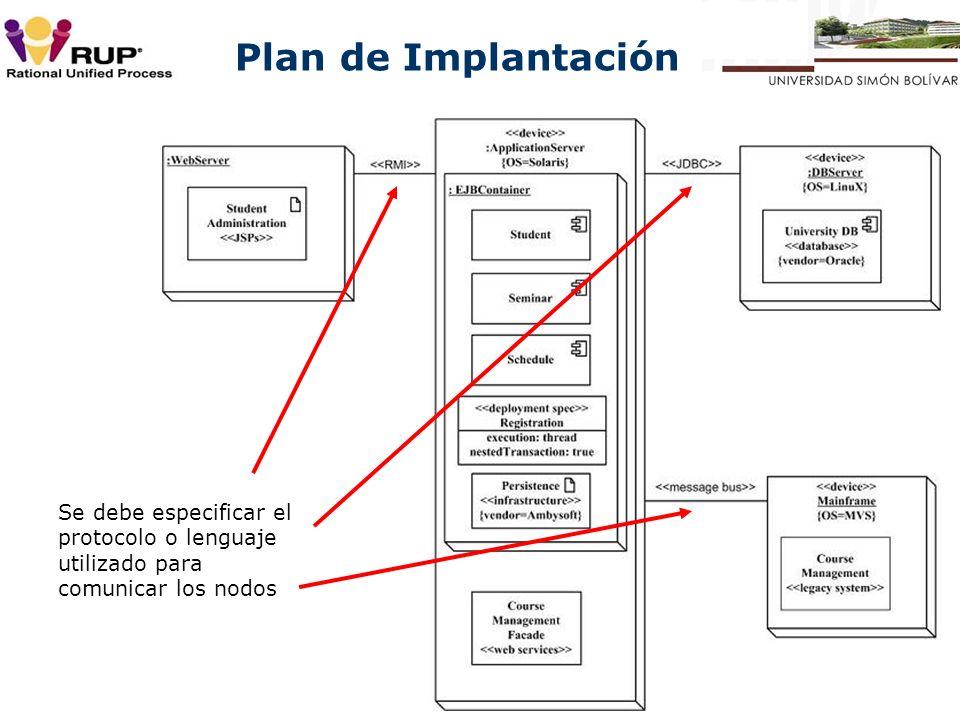 Se debe especificar el protocolo o lenguaje utilizado para comunicar los nodos