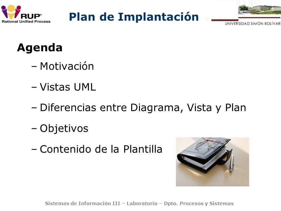 Agenda Motivación Vistas UML Diferencias entre Diagrama, Vista y Plan