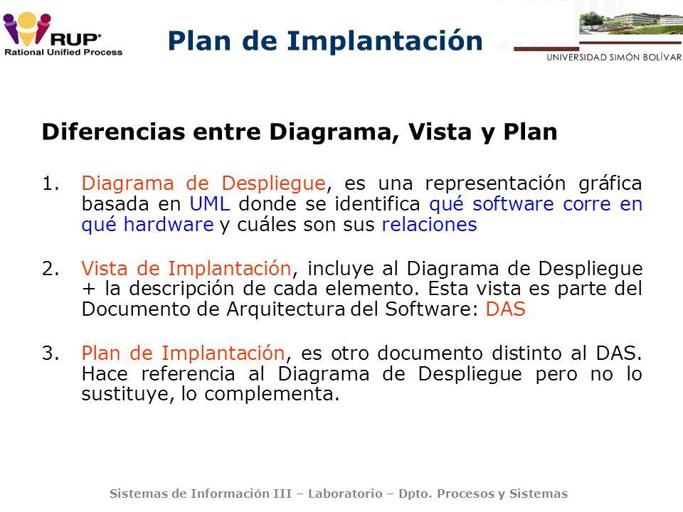 Diferencias entre Diagrama, Vista y Plan