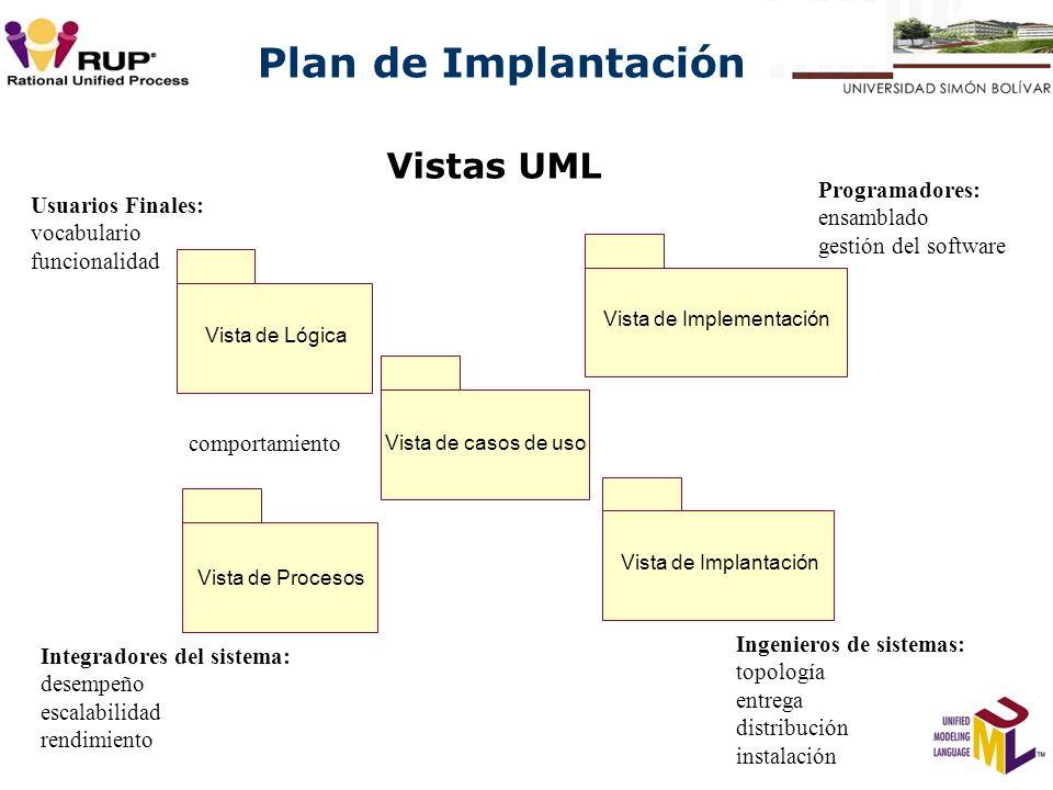 Vistas UML Programadores: Usuarios Finales: ensamblado vocabulario