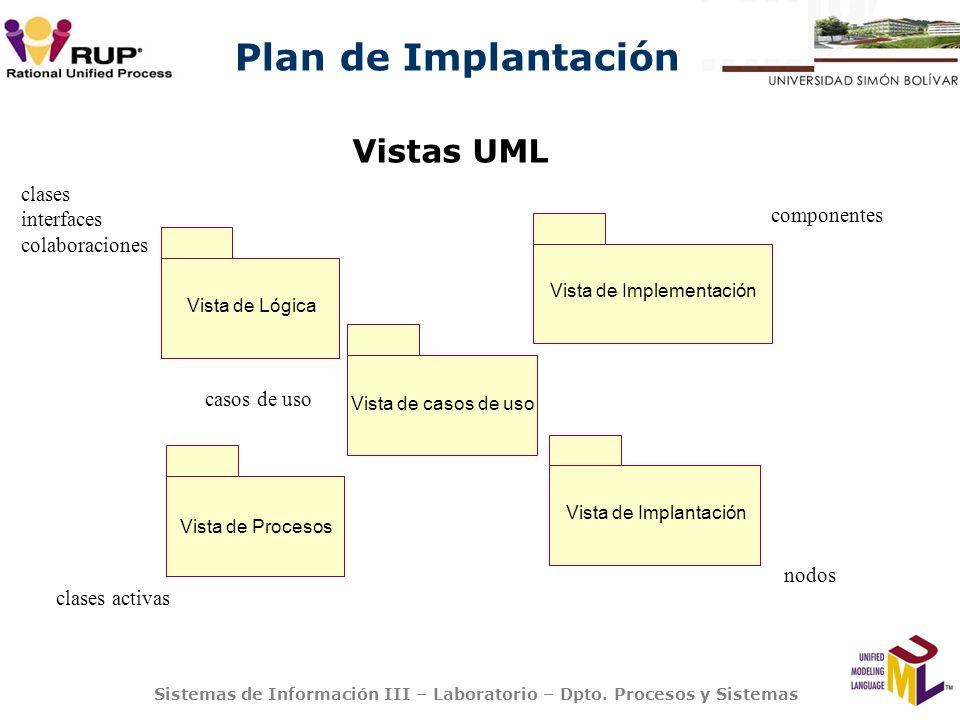 Vistas UML clases interfaces componentes colaboraciones casos de uso