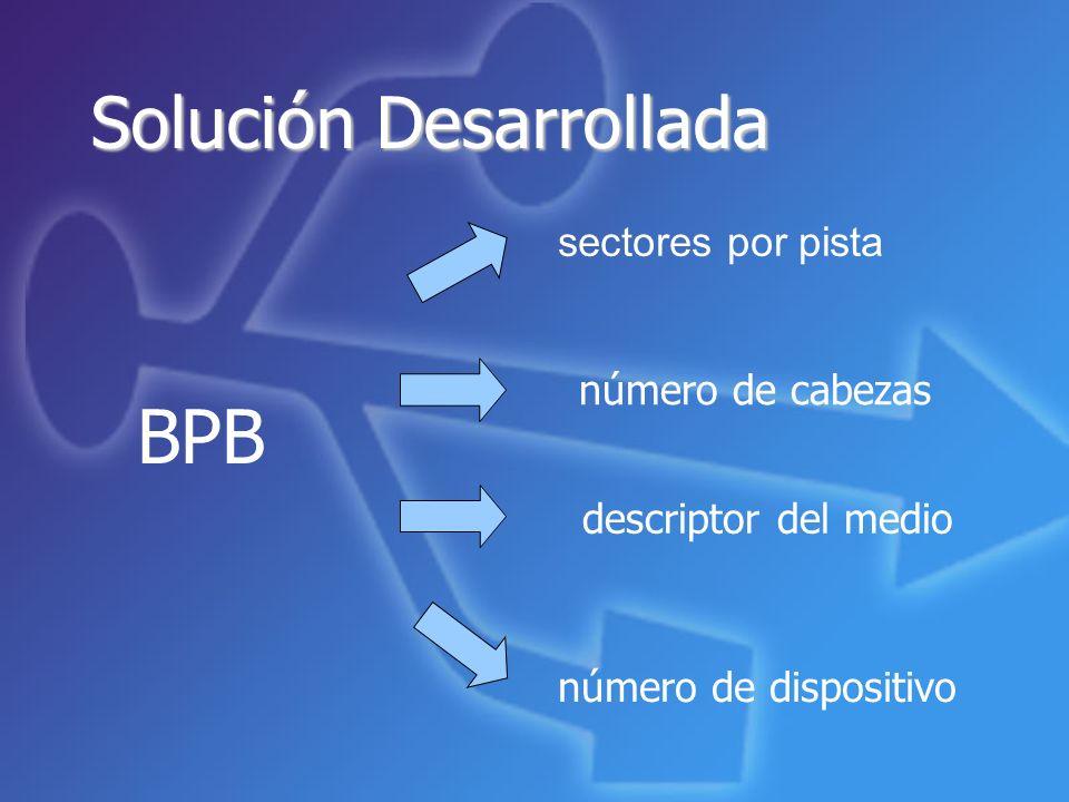 BPB Solución Desarrollada sectores por pista número de cabezas
