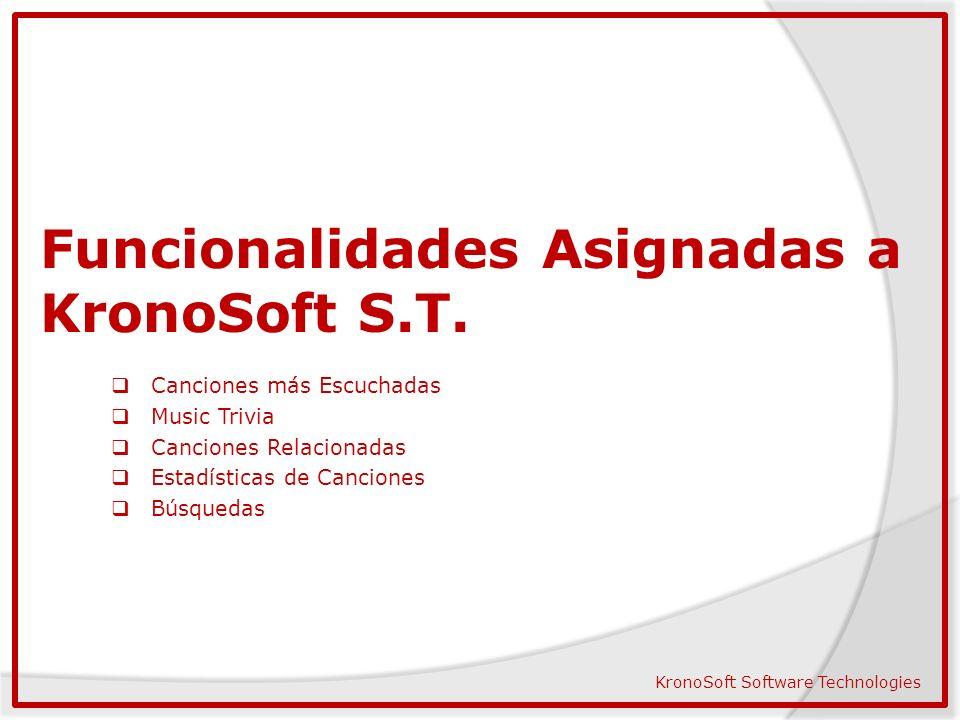 Funcionalidades Asignadas a KronoSoft S.T.