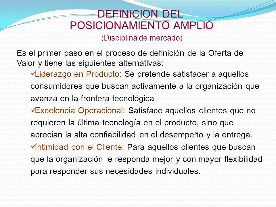POSICIONAMIENTO AMPLIO (Disciplina de mercado)