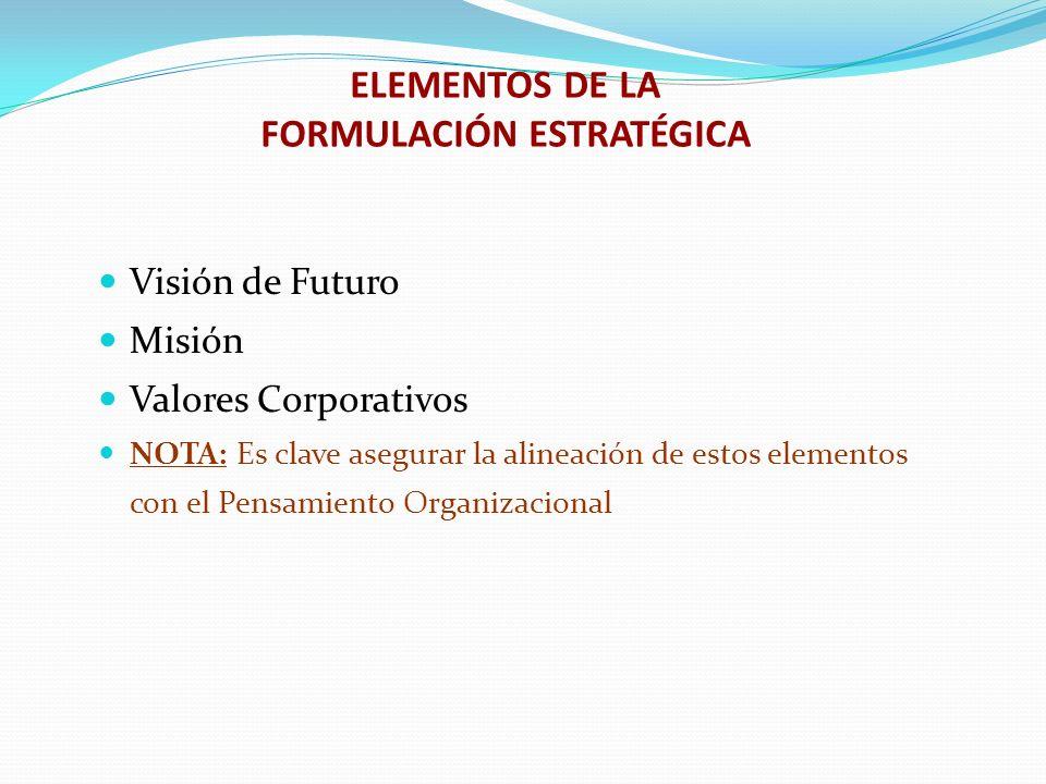 ELEMENTOS DE LA FORMULACIÓN ESTRATÉGICA