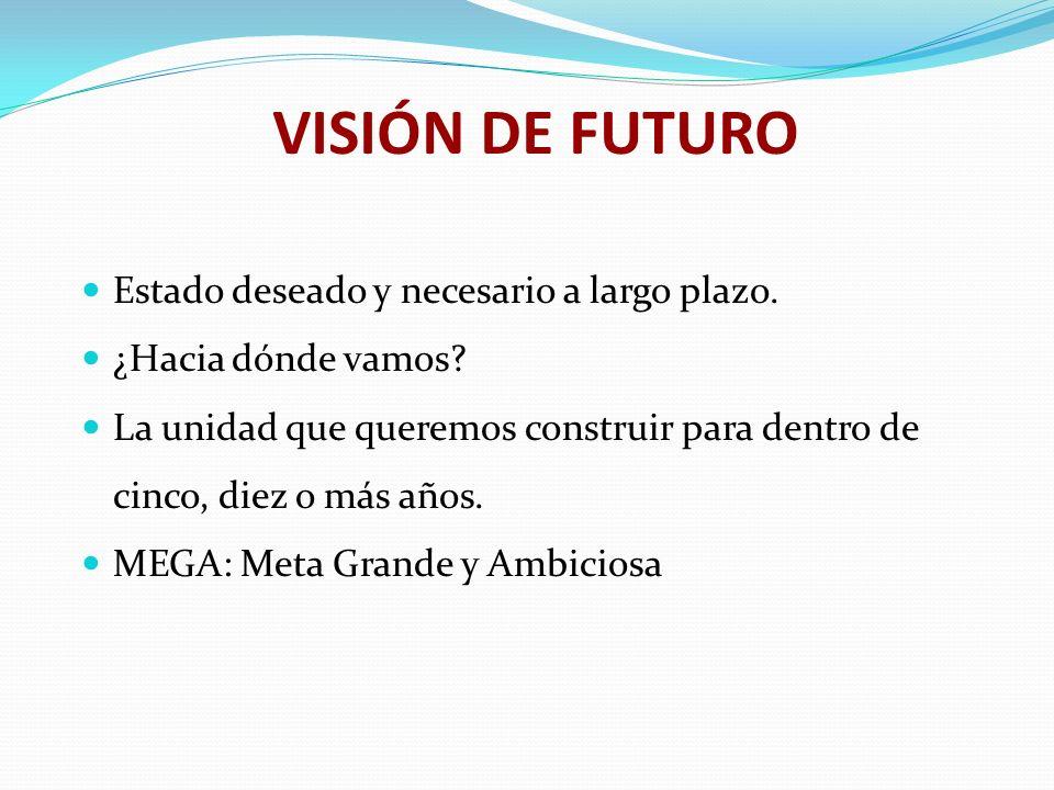 VISIÓN DE FUTURO Estado deseado y necesario a largo plazo.