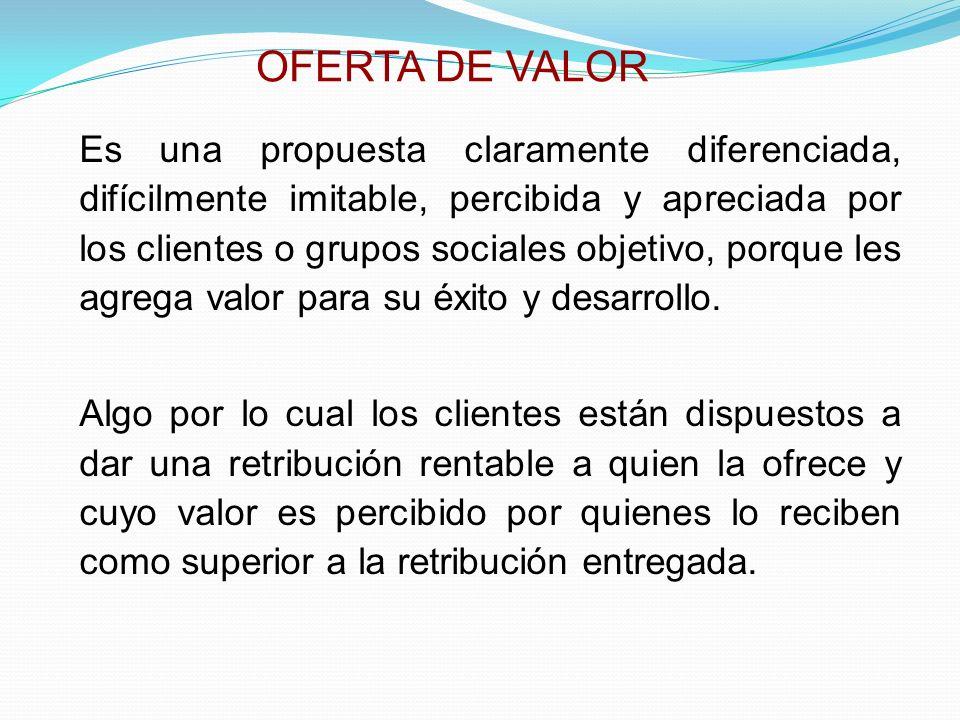 OFERTA DE VALOR