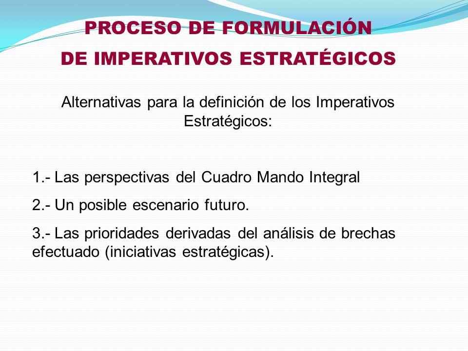 PROCESO DE FORMULACIÓN DE IMPERATIVOS ESTRATÉGICOS