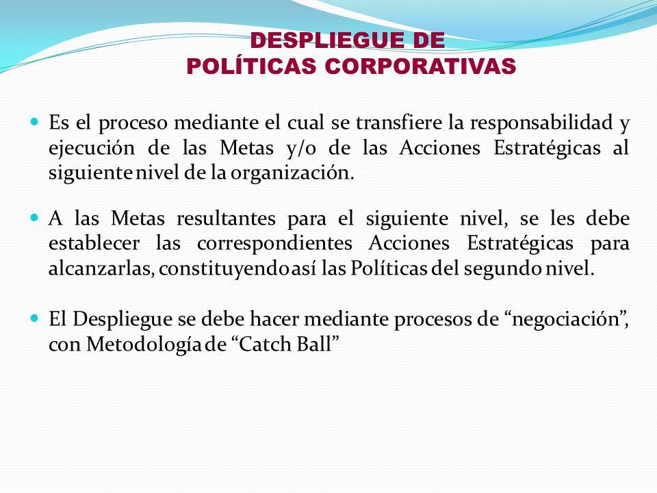 POLÍTICAS CORPORATIVAS