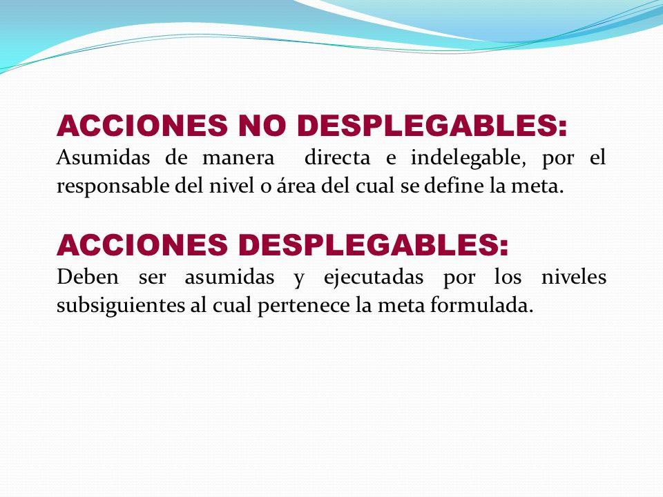 ACCIONES NO DESPLEGABLES: