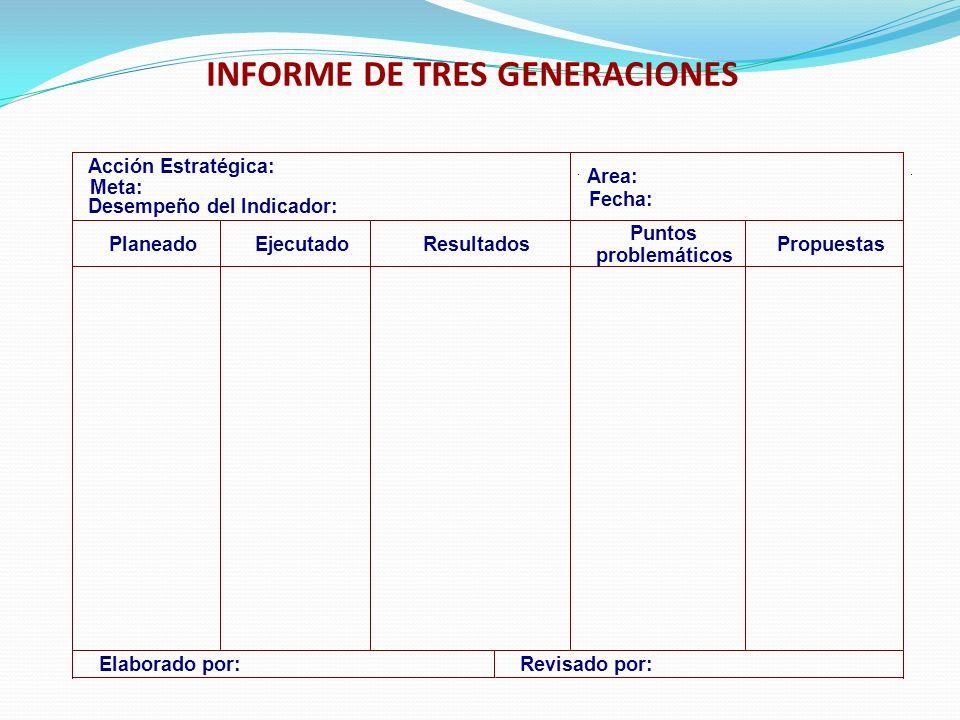 INFORME DE TRES GENERACIONES