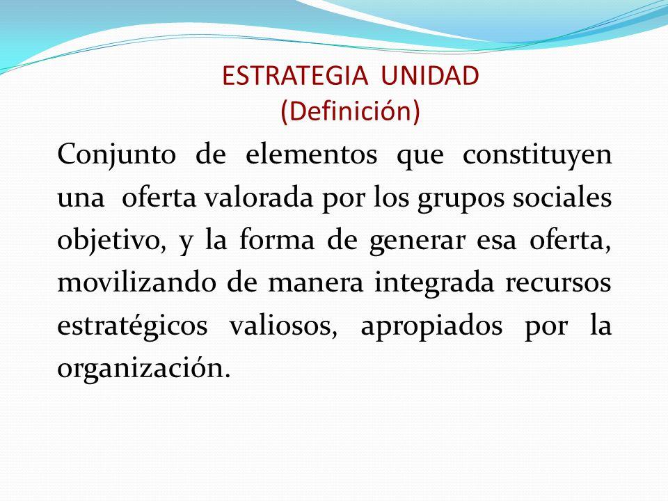 ESTRATEGIA UNIDAD (Definición)