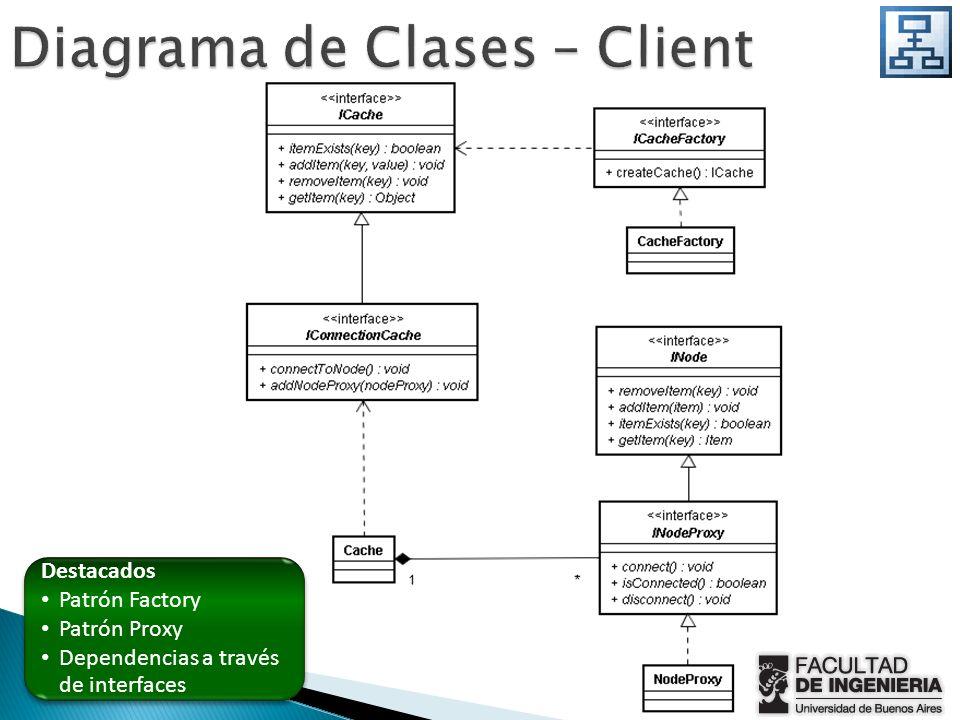 Diagrama de Clases – Client