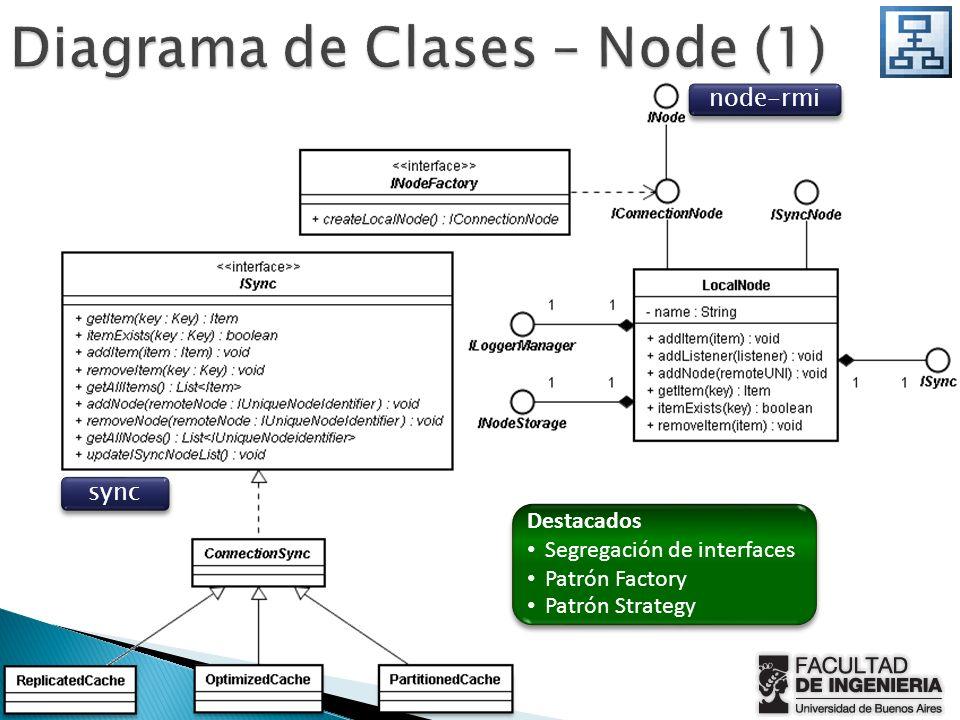 Diagrama de Clases – Node (1)