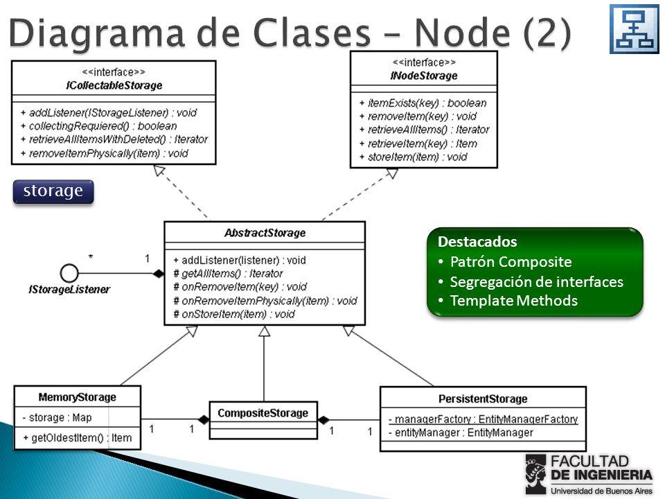 Diagrama de Clases – Node (2)