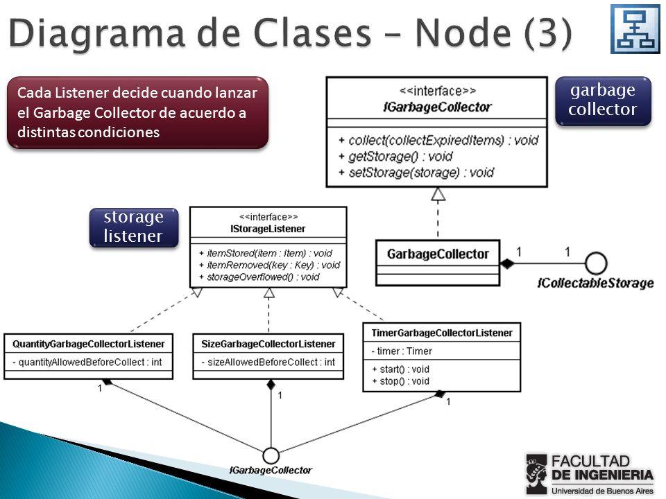 Diagrama de Clases – Node (3)
