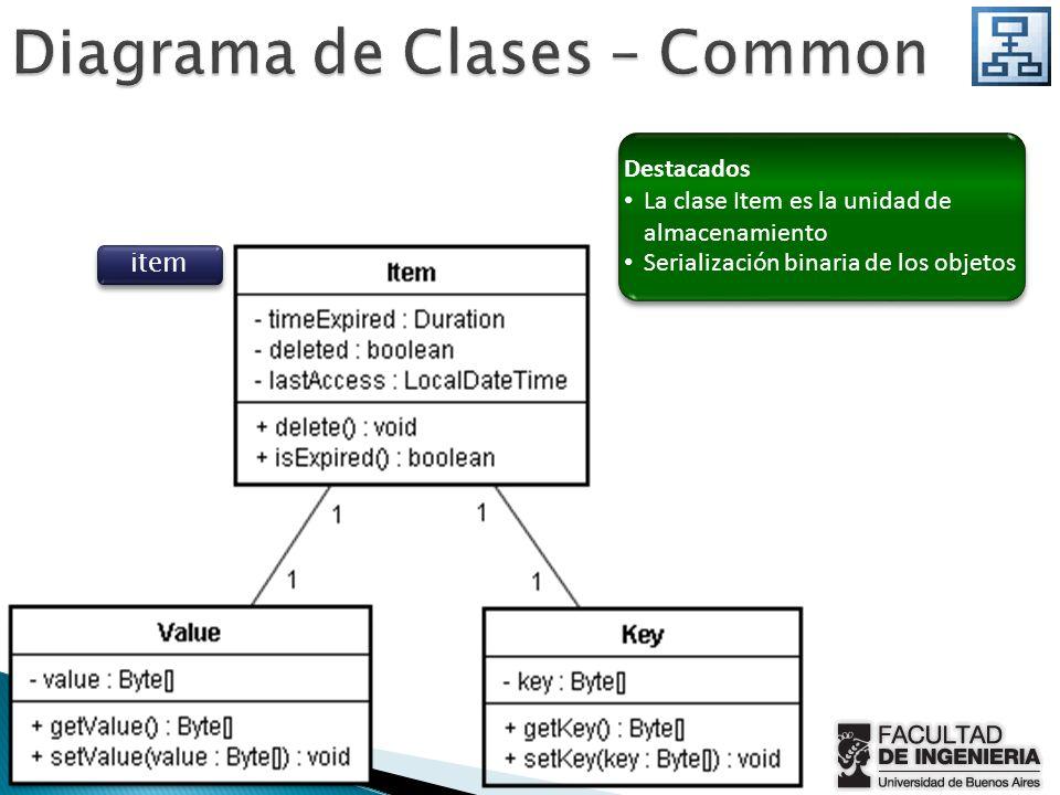 Diagrama de Clases – Common