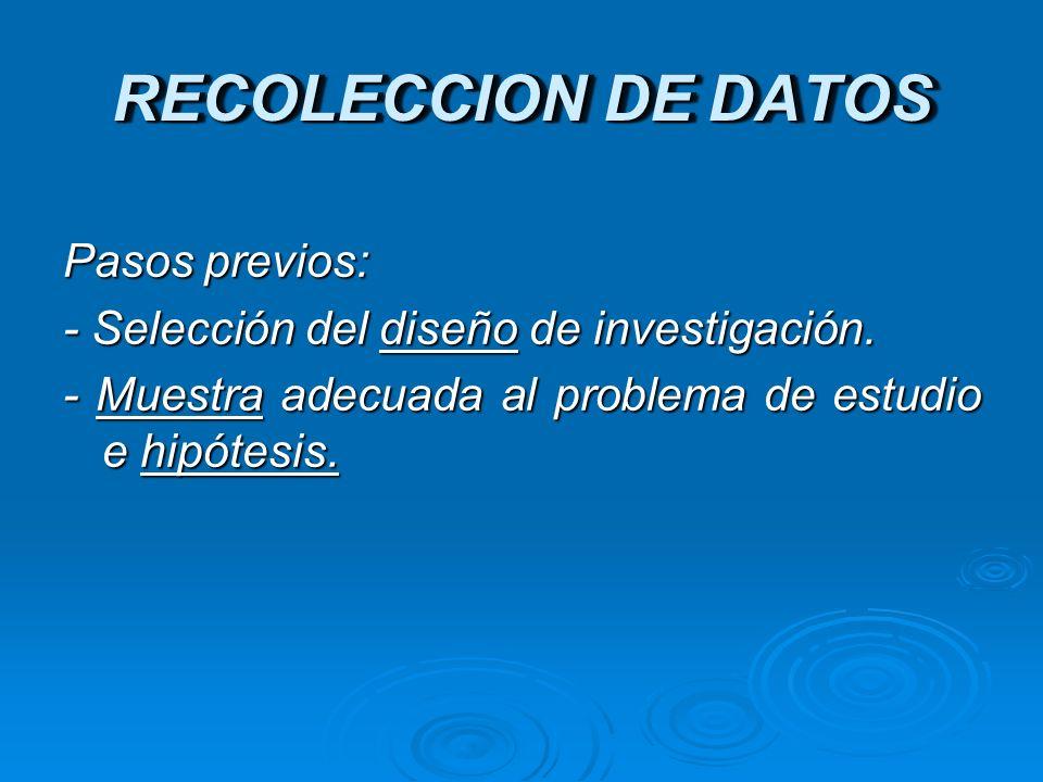 RECOLECCION DE DATOS Pasos previos: